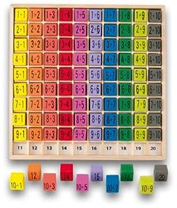 Vicky Tiel Ulysse - Juguete Educativo de matemáticas (3864)