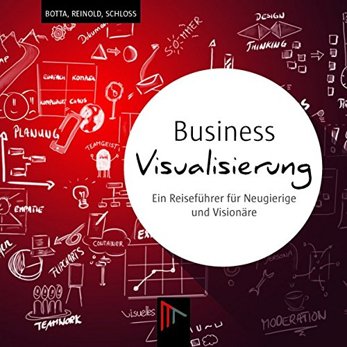Business Visualisierung