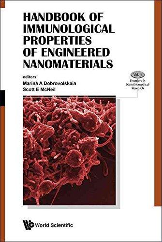 [Handbook of Immunological Properties of Engineered Nanomaterials] (By: Marina A. Dobrovolskaia) [published: February, 2013]