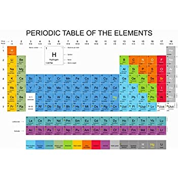 Periodic table of the elements amazon kitchen home periodic table of the element poster version 1 ideal for students schools and universities many sizes available including frames urtaz Images