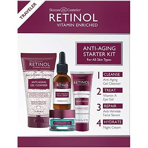 Skincare Retinol Anti-Aging Starter Kit 2017 -