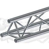 Global Truss F 33 L-2500 · Truss triangular