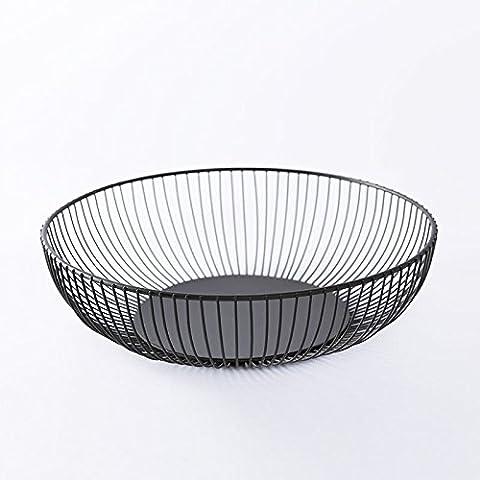 Obstkorb Continental Wohnzimmer Tablett Eisen Kunst Wasser Korb, 28*7.5Cm Siu Lek Yuen