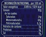 Ybarra Aceite de Oliva Virgen Extra Aromatizado de Albahaca - Paquete de 6 x 250 ml - Total: 1500 ml