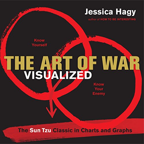 Art of War Visualized, The by Jessica Hagy (1-Apr-2015) Paperback