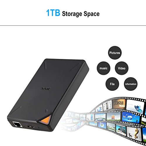 YKS 1TB USB 3.0 External Hard Drive Portable 2.5inch WiFi Storage 300Mbps Remote Access APP Operation for IOS Android System  sc 1 st  UKComputers & YKS 1TB USB 3.0 External Hard Drive Portable 2.5inch WiFi Storage ...