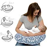 Lula Mom Allergen Protected Soft Feeding Pillow - Blue