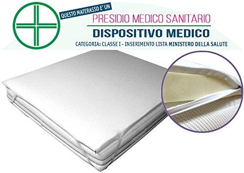 InMaterassi - Topper Memory Foam Alto 6cm per Materasso Matrimoniale con Rivestimento sfoderabile