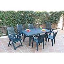 Amazon Fr Table De Jardin Verte
