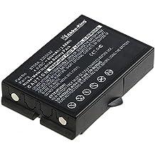 Akku-King batería para Ikusi 2303692, RAD-TF transmitters, RAD-TS, T70-1, T70-2, T71, T72 ATEX transmitters, TM70, TM70/1, TM70/2 - como 2303692, BT06K - Ni-Mh 600mAh