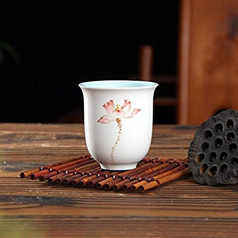 CGHUA Jingdezhen in ceramica dipinto a mano Lotus creativi tazze