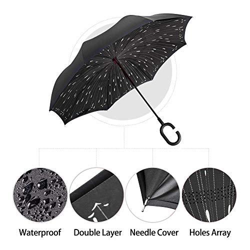 De CAutoportantInside Double Vent MangaPliant ReverseInversé Couche Forme Coupe Avec Parapluie Out Poignée En UzpqSGMLjV