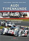 Audi Typenkunde: Renn- und Rallyewagen von 1968 bis 2013