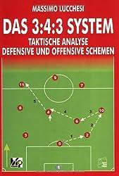 Das 3:4:3 System: Taktische Analyse - defensive und offensive Schemen