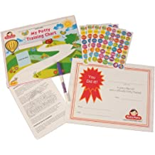 Potty Training Chart & Stickers: Personalized Potty Training Reward System (Potty Patty)