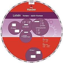 Latein Verben – Aktiv-Formen: Wheel – Latein Verben – Aktiv-Formen
