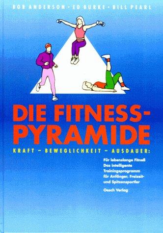 Die Fitness-Pyramide