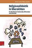 ISBN 3525702213