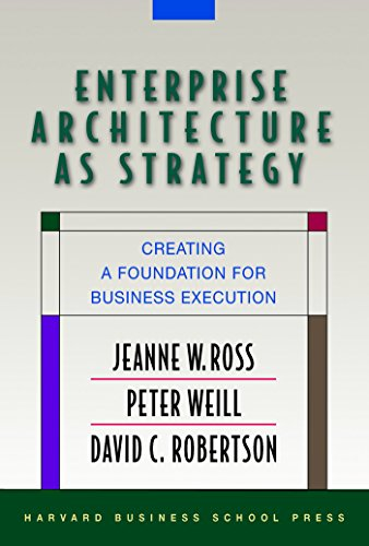 Enterprise Architecture As Strategy: Creating a Foundation for Business Execution (English Edition)