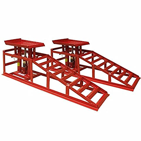 Deet® Heavy Duty Car Ramps. Car Lifting Ramps with 2 Ton Jack for Extra Lift. Professional Hydraulic Car and Van Lifting Kit
