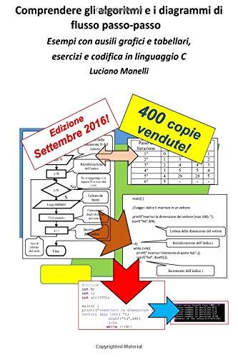 Comprendere gli Algoritmi e i diagrammi di flusso passo-passo: Esempi con ausili grafici e tabellari, esercizi e codifica in linguaggio C