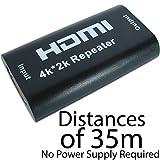 HIGH SPEED HDMI REPEATER bis 30M - Kabel Verlängerung Verbindungsbuchse Signalverstärker
