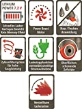AEG ECO HX6-14TM-W Akkusauger (beutellos, Handstaubsauger mit bis zu 14 Minuten Laufzeit, 7,2 V Lithium-Power-Akku, intelligente Ladeabschaltung, Nass und Trocken, Filter und Wasserfalle) grau
