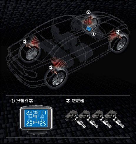 Redbat Reifendruckkontrolle TPMS T109 Autos & Mobile Wohnwagen (4 Sensoren)