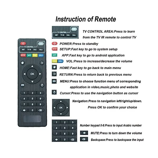 Longyao-Uvia-Pro-tlcommande-Mbox-tlcommande-de-remplacement-pour-Android-Box-Uvia-Pro-Mxq-4-K-M8s-X96-X96-Mini-Smart-TV-Box-T95-m-T95-N-T95-X-H96-H96-Pro-IPTV-Media-Player