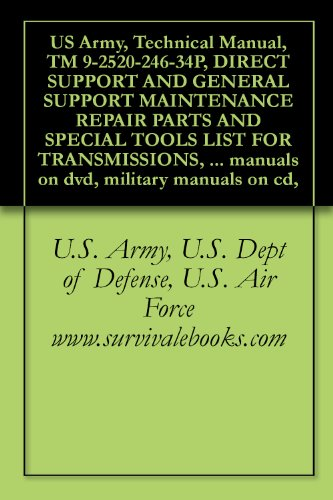 US Army, Technical Manual, TM 9-2520-246-34P, DIRECT SUPPORT AND GENERAL  SUPPORT MAINTENANCE REPAIR PARTS AND SPECIAL TOOLS LIST FOR TRANSMISSIONS,