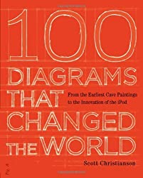100 Diagrams That Changed the World: From the Earliest Cave Paintings to the Innovation of the iPod by Scott Christianson (2012-10-30)