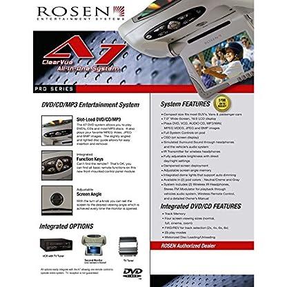 Rosen-AC-3101-All-IN-ONE-Deckenmonitor-7-Zoll-TFT-mit-DVD-PlayerFernbedienung