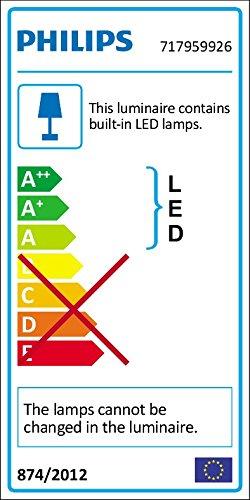 51S8ttxbznL - Philips Star Wars 717959926 lámpara de mesa Multicolor 2,3 W LED - Lámparas de mesa (Multicolor, Sintético, Habitación de los niños, Expresivo, IP20, III)