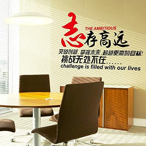 r Textmuster Haushaltswand Individualität Kreativer Wandsticker In Der Wand Zum Haften China Word Deposit Far ()