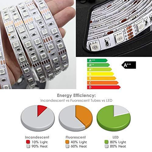 Tira de luces LED RGB IP20, 1 m, 2 m, 3 m, 4 m, 5 m, CC 12 V, no resistente al agua, 3 m