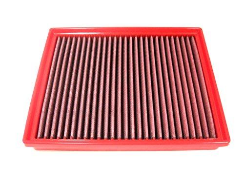 Preisvergleich Produktbild BMC FB740/20 Sport Replacement Air Filter