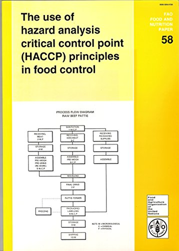 Use of Hazard Analysis Critical Control Point Principles in Food Control (FAO Food and Nutrition Paper, Band 58)