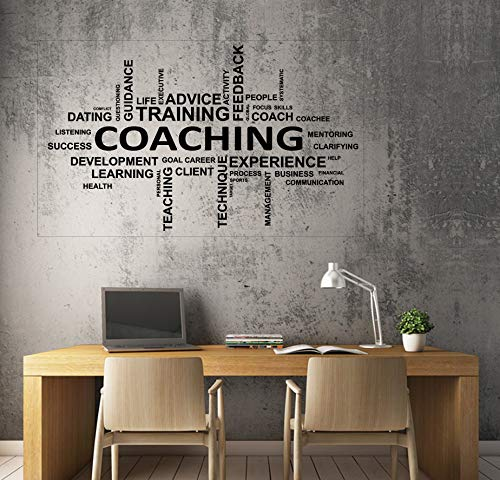 Fototapete Word Cloud Coaching Lebensberatung Schulungsb¨¹ro Einzigartige Vinyl Decor can1014