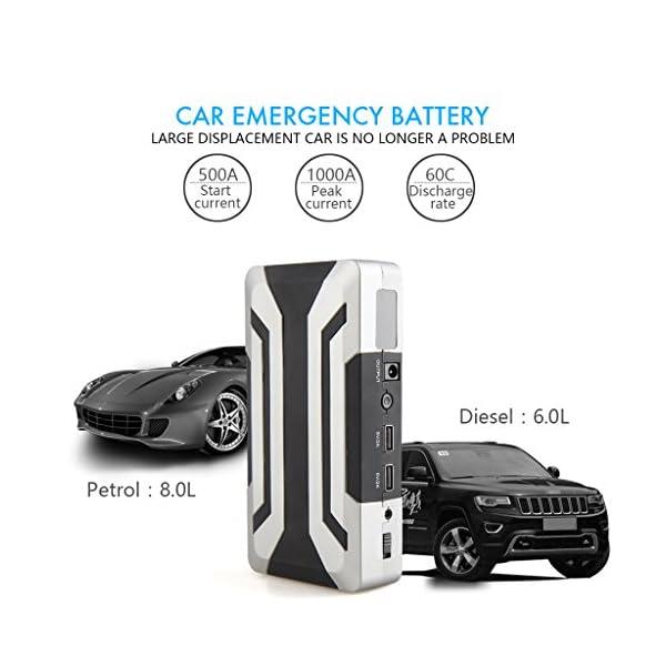 1000A Arrancador de Bateria para Coches, Koyoso Arranque del Motor 12V (Hasta 8.0L Gasolina y 6.0L Diésel), Jump Starter de Moto, 18000 mAh Recargable Power Bank para Teléfonos Inteligentes
