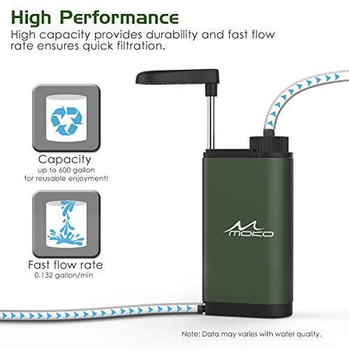 MoKo Wasserfilter Outdoor – Portable Notfall-Personal Camping - 2