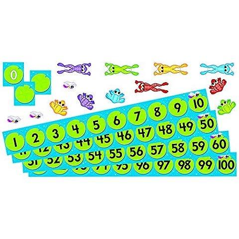 Frog Pond Number Line Bulletin Board Classroom Display set by TREND ENTERPRISES INC.