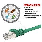 rocabo 5m CAT 7 - Patchkabel Netzwerkkabel LAN-Kabel - 2x RJ45 Netzwerk-Stecker - Ethernet Gigabit LAN Switch Router - S/FTP (PiMF) Schirmung - LSZH Halogenfrei - grün -