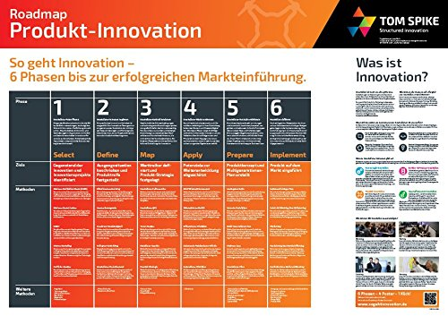 TOM SPIKE Roadmap Produkt-Innovation - DIN A0 - Deutsch (Cases Business Canvas)