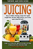 Blender For Juicings Review and Comparison