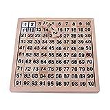 TIREOW 100 Holzfliesen Schwarze Zahlen Holz 100 Aufeinanderfolgende Zahlen Hölzerne Zahlenkarten aus Holz Fliesen Pädagogisches Spielzeug fürs Kleinkind Kinder