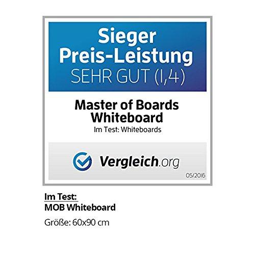 MOB Whiteboard - Sieger Preis-Leistung - 10 Größen wählbar - mit Alurahmen, magnetisch -