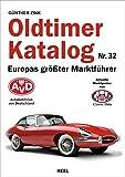 Oldtimer Katalog Nr. 32: Europas größter Marktführer - Günther Zink