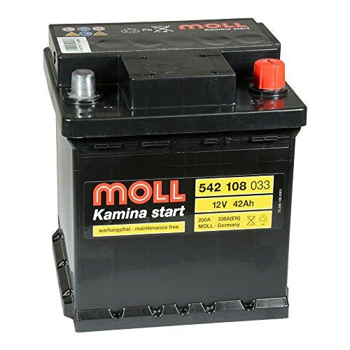 MOLL Kamina Start 542 108 033 12V 42Ah