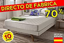 naturalex – Colchón Optisoft 100% Blue Latex 7 Zones 20 Cm 7 Zonas 150 X 190 Confort Firme