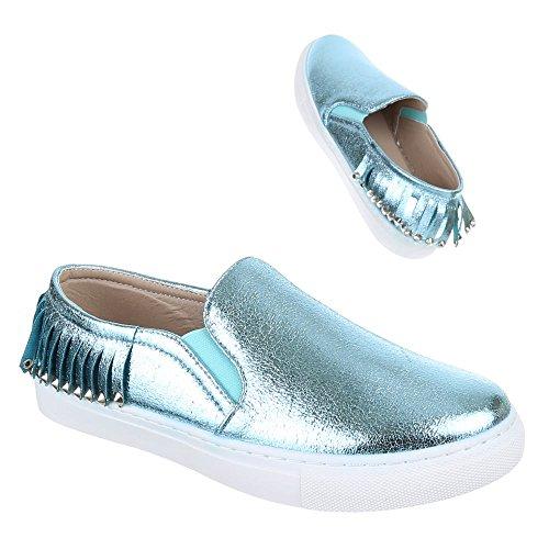 Damen Schuhe, 2313-Y, HALBSCHUHE SLIPPER Hellblau